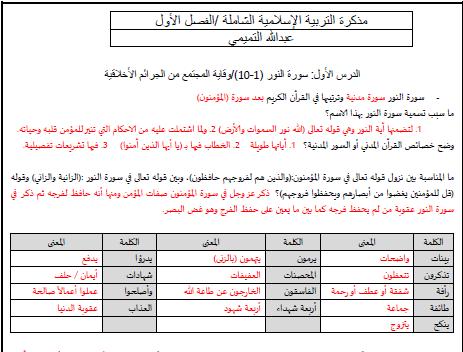 التربية الإسلامية مذكرة شاملة للصف الثاني عشر مع الإجابات